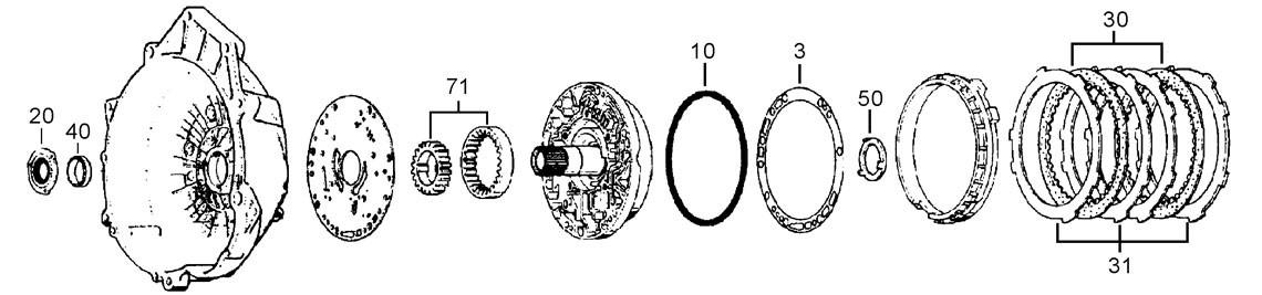 pump & overdrive clutch